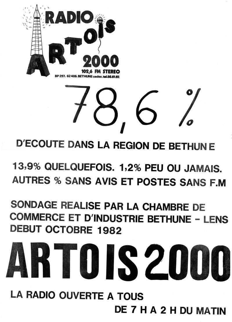 Affiche et score d'audience de Radio Artois 2000